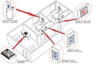 Micro nurse call system